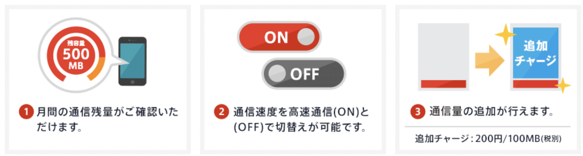 QTモバイルの高速通信