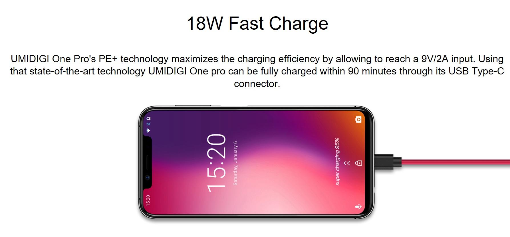 UMIDIGI One Proのケーブル充電