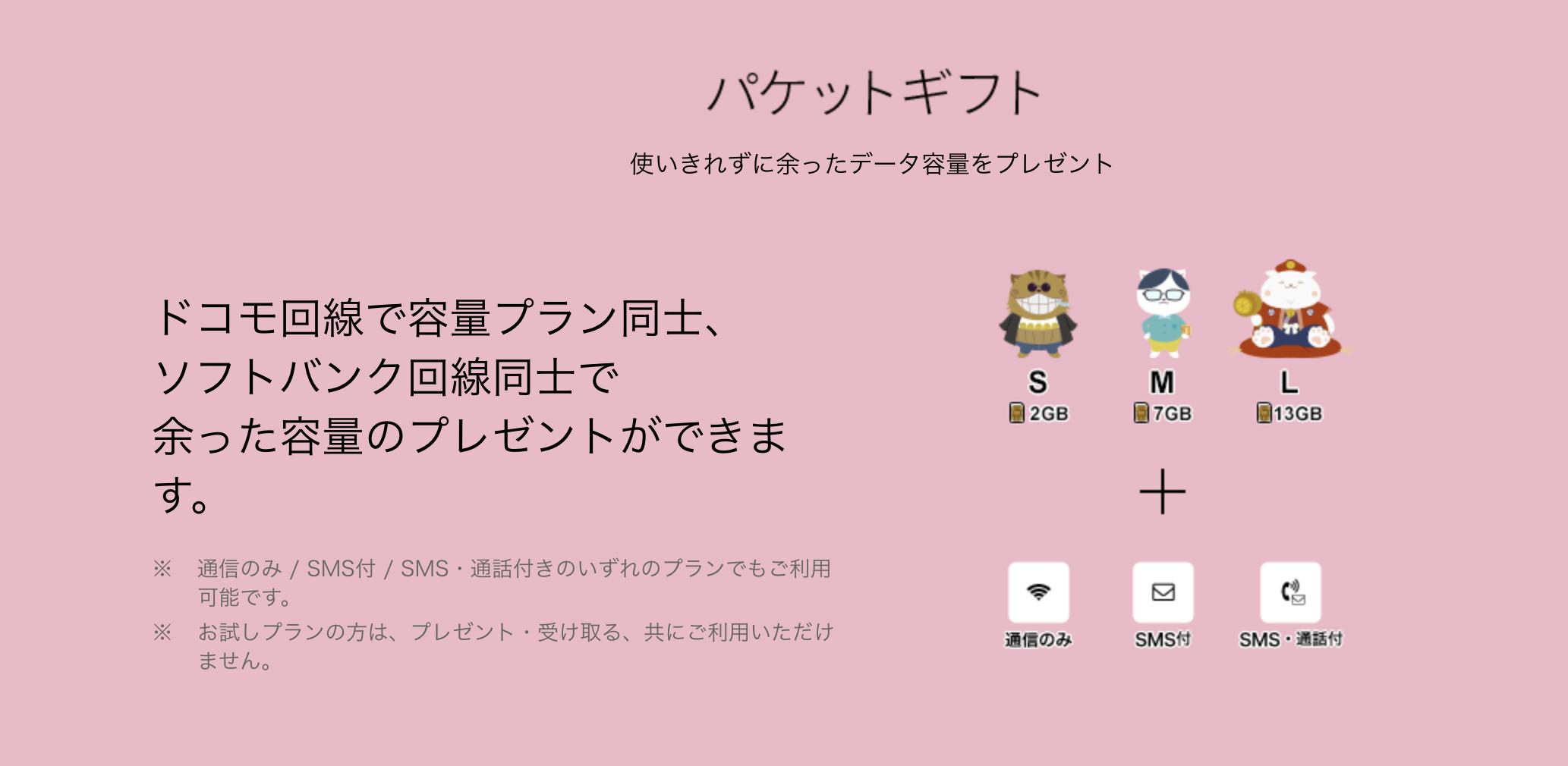nuroモバイル パケットギフト