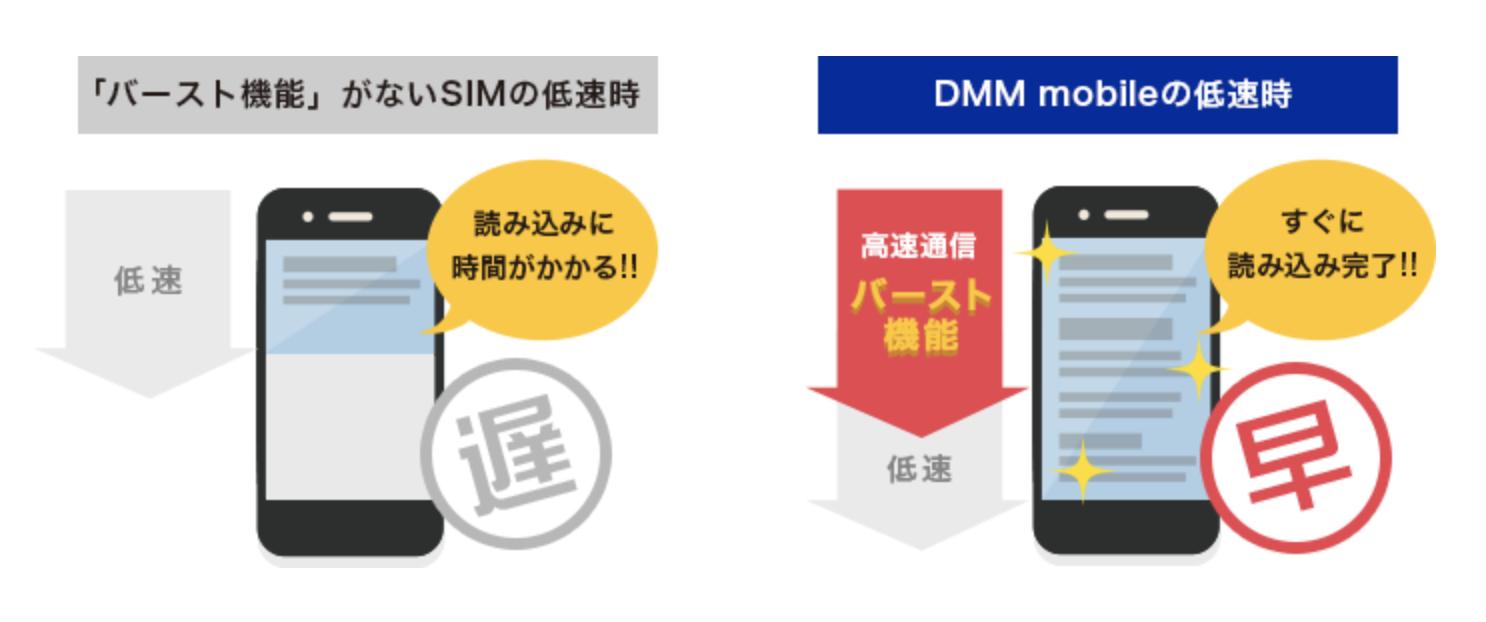 DMMモバイル バースト転送