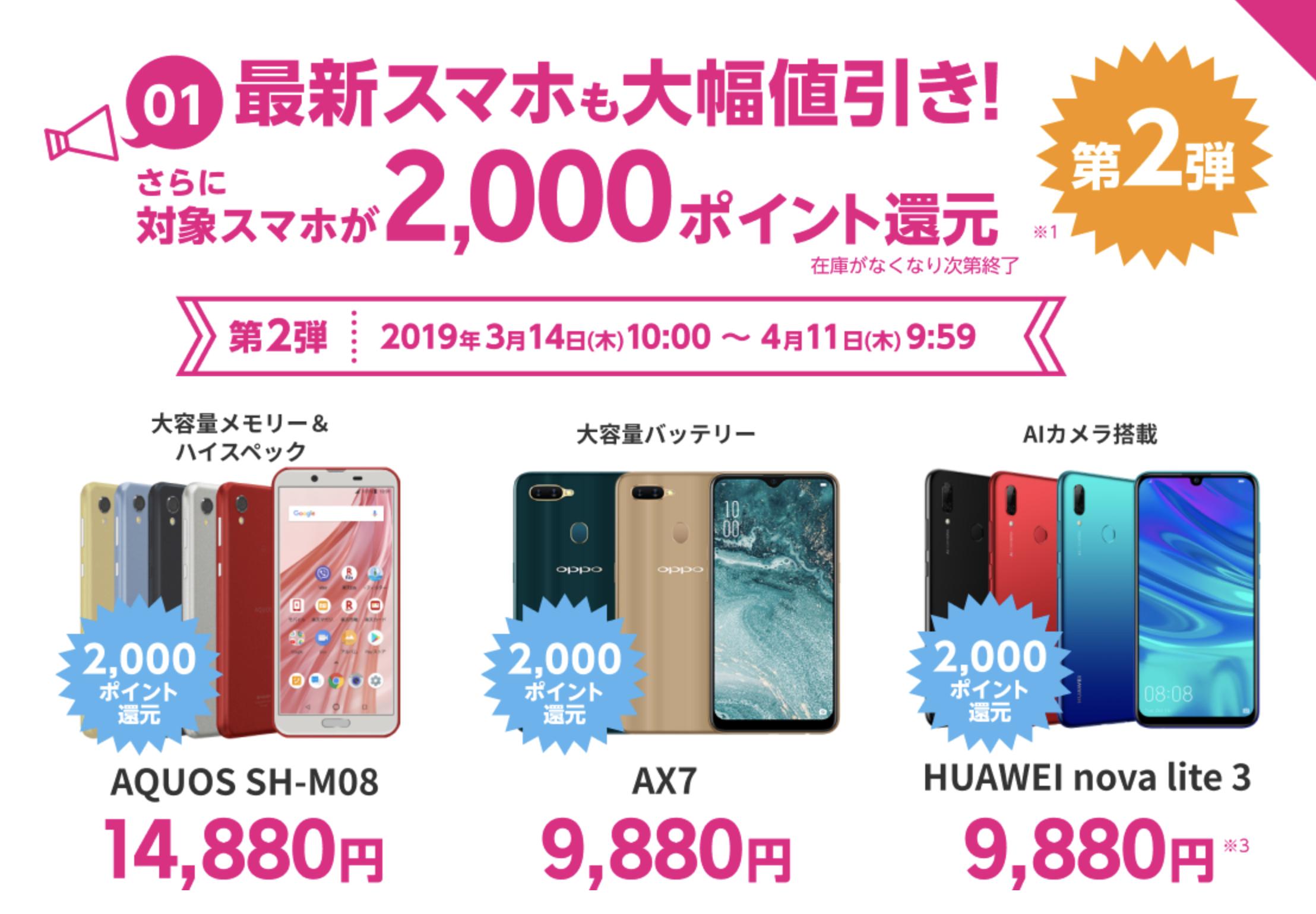 楽天モバイル 2019年春のキャンペーン
