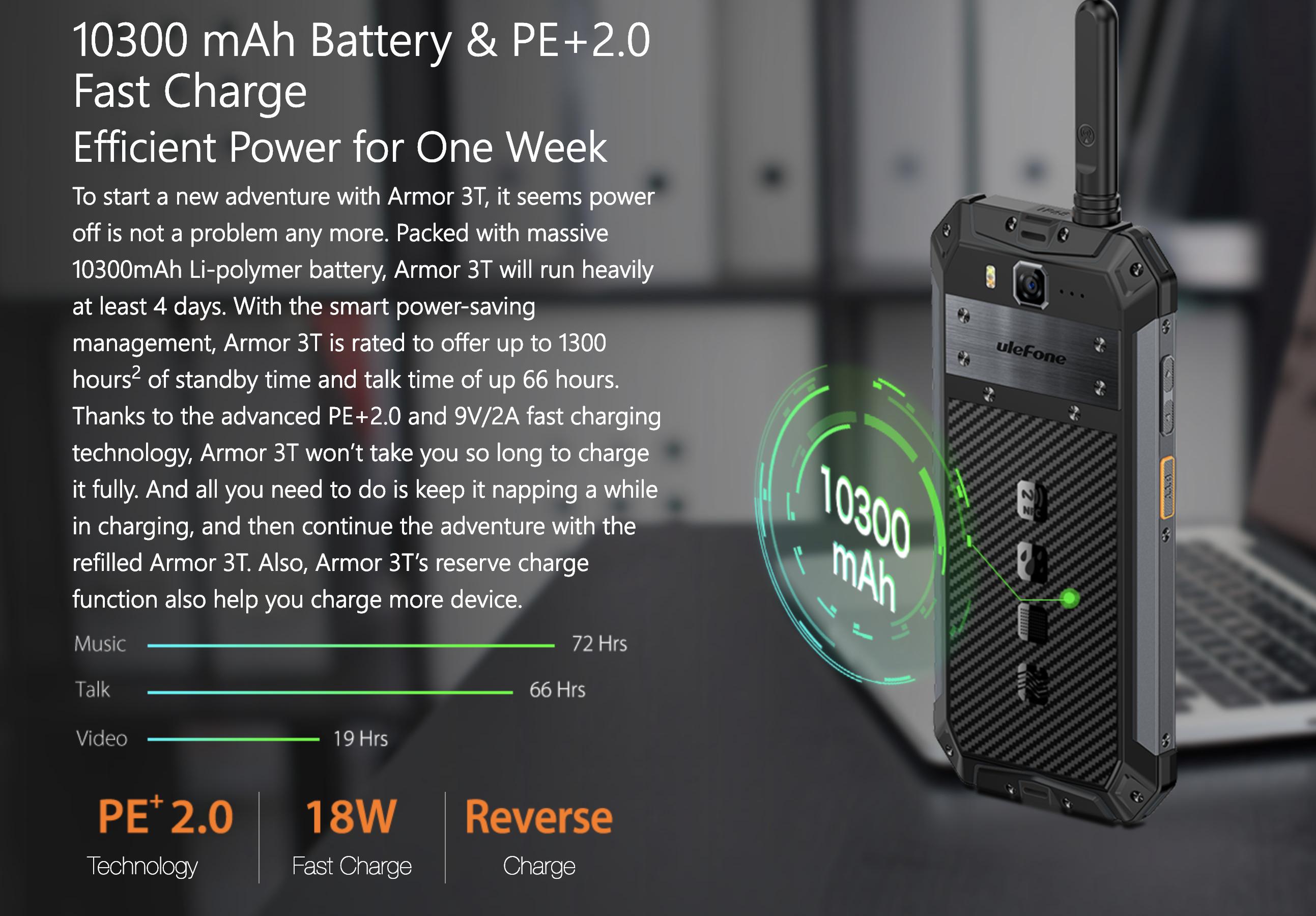 10,300mAhの超大容量バッテリー