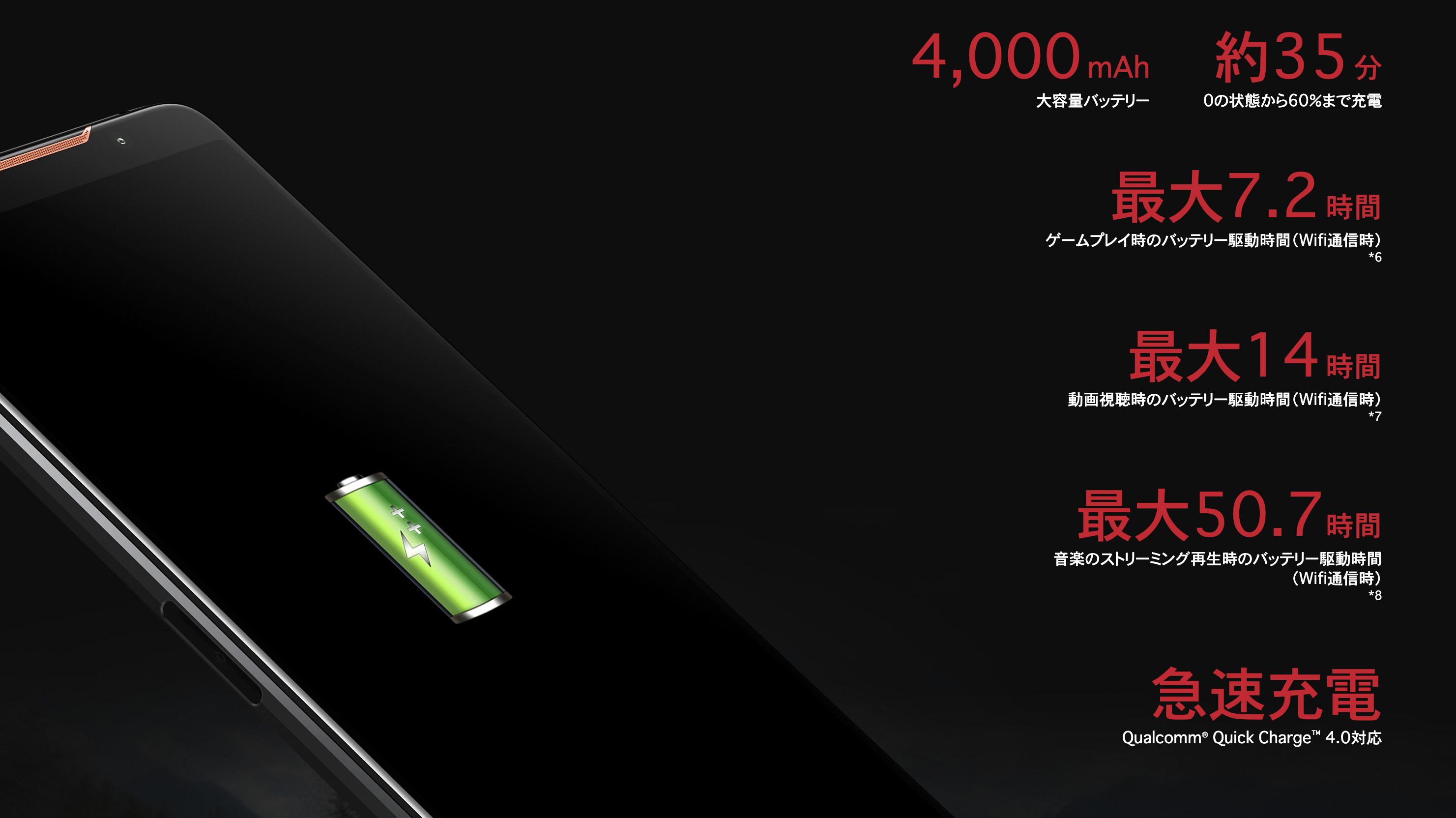 ROG Phoneのバッテリー