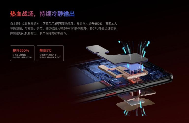 Redmi K20 Proのゲーム性能