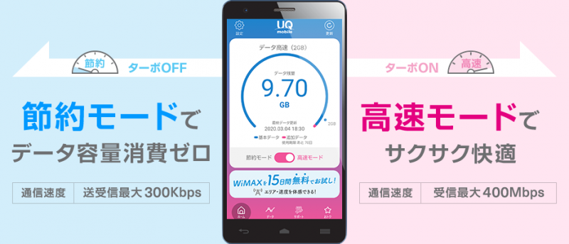 UQモバイルはアプリで速度切り替えが可能