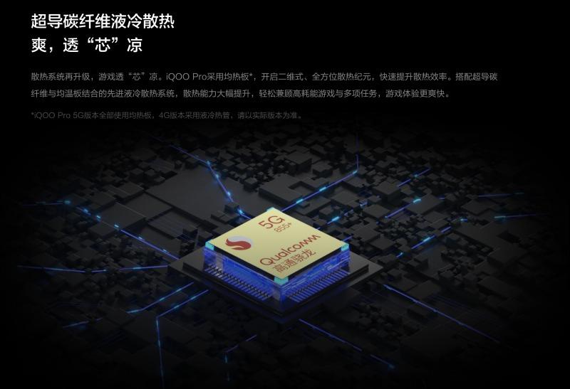 iQOO Proの冷却性能