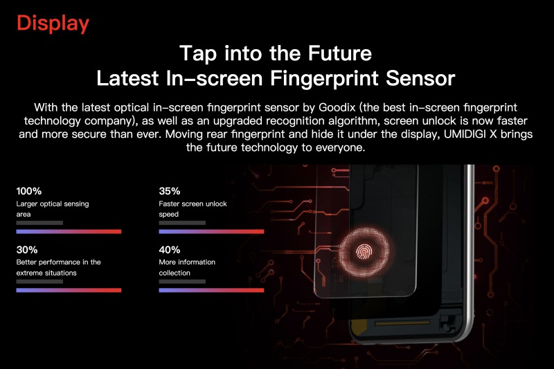 UMIDIGI Xのディスプレイ指紋認証