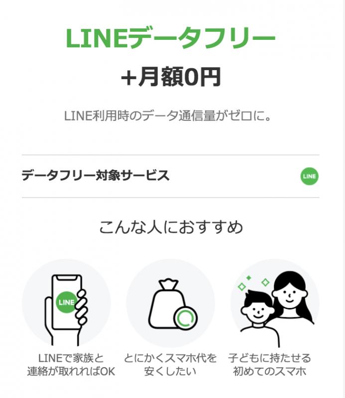 LINEモバイル LINEカウントフリー