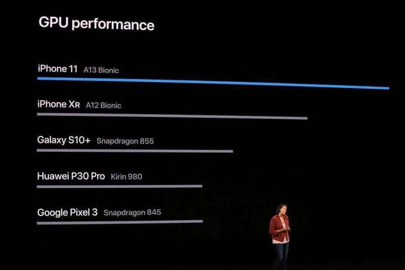 A13 GPU