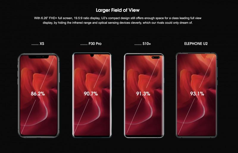 Elephone U2の画面占有率