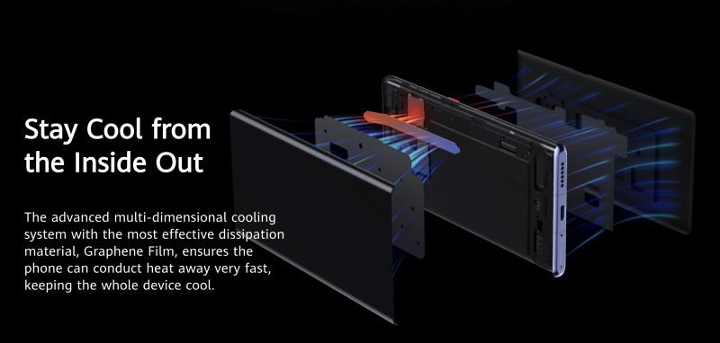 HUAWEI Mate 30 Proの冷却システム