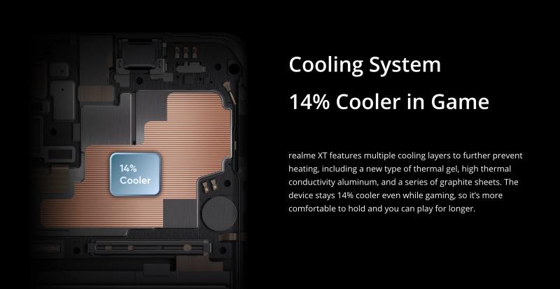 Realme XTの冷却システム