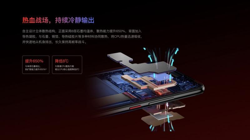 Redmi K20 Pro Exclusive Editionの冷却機能