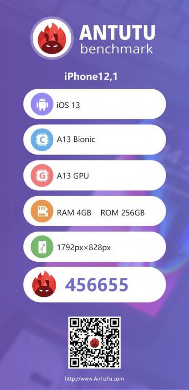 iPhone 11 Antutu