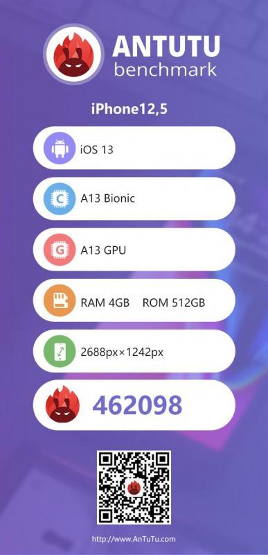 iPhone 11 Pro Max Antutu