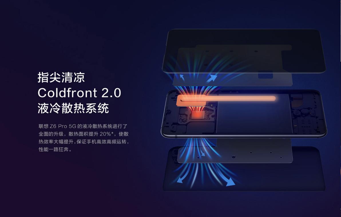 Lenovo Z6 Pro 5Gは液体冷却システムを搭載