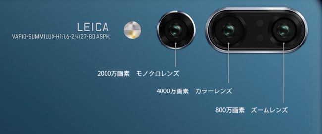 スマホカメラの画素数例
