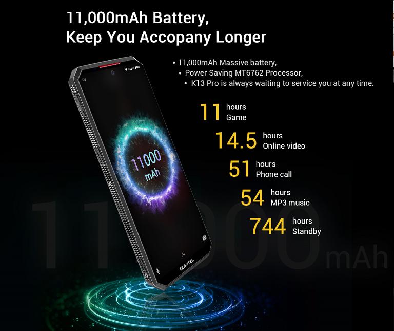 11,000mAhという超大容量バッテリーを搭載!急速充電にも対応