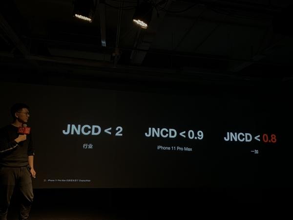 OnePlus 8の色精度