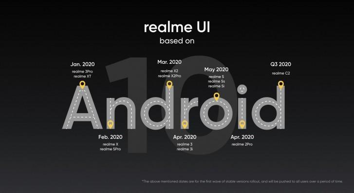 Realme UI 配信スケジュール