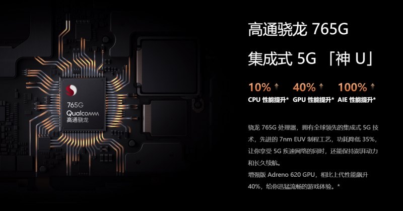 Realme X50 5GのSoC
