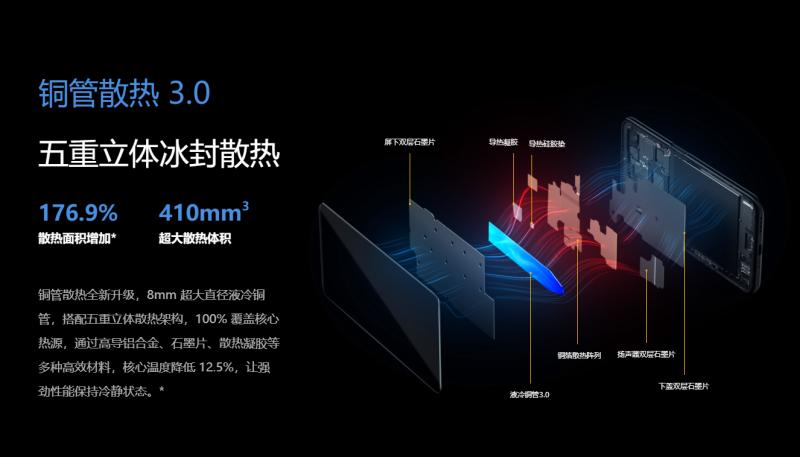 Realme X50 5Gの冷却性能