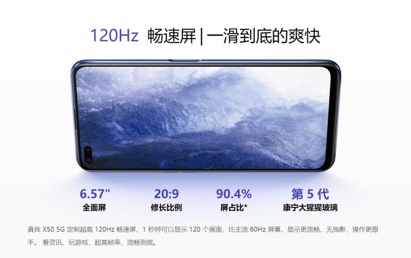 Realme X50 5Gのディスプレイ