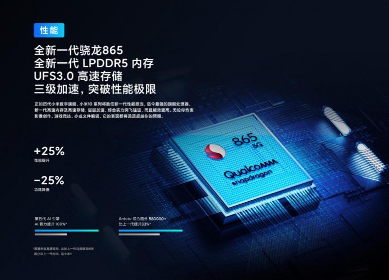 Xiaomi Mi 10の性能