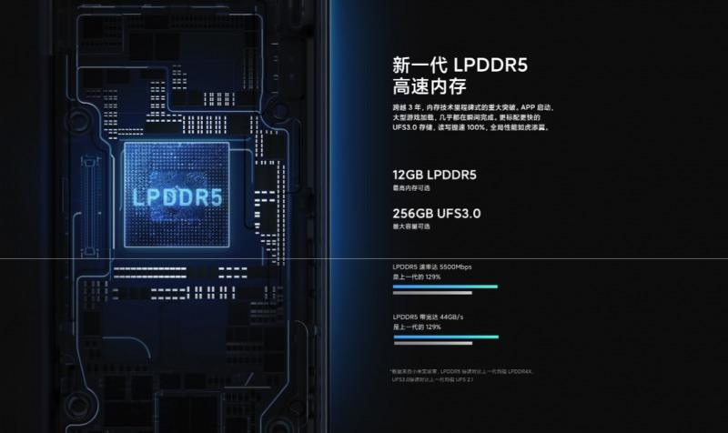 Xiaomi Mi 10のメモリとストレージ