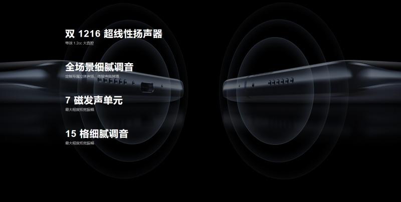 Mi 10 Proのステレオスピーカー