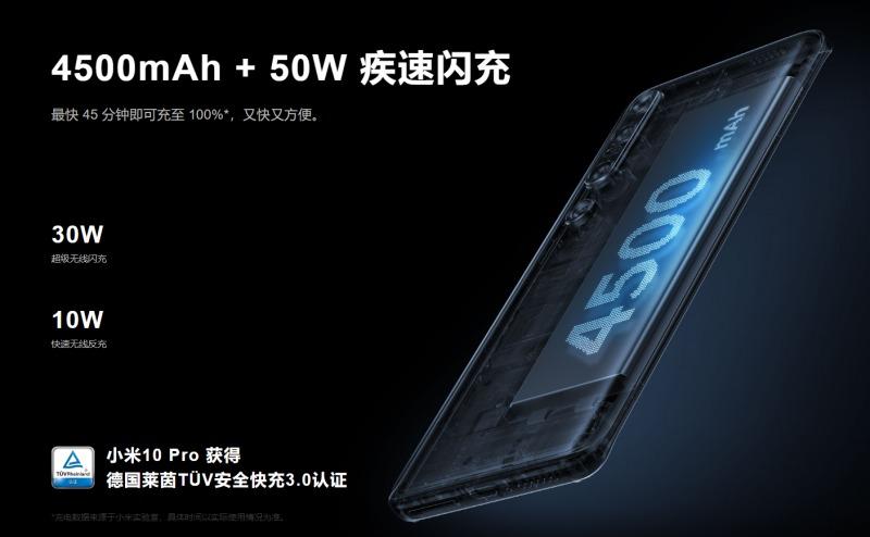 Mi 10 Proのバッテリー性能