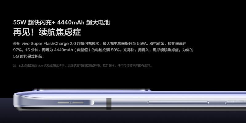 iQOO 3 5Gのバッテリー