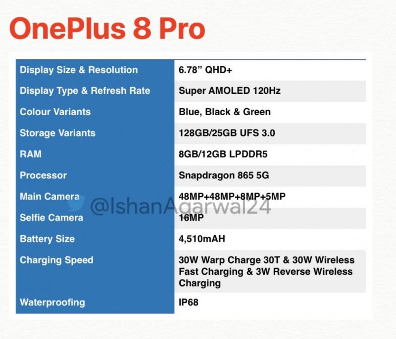 OnePlus 8 Proのリーク情報を元に作られたスペック表