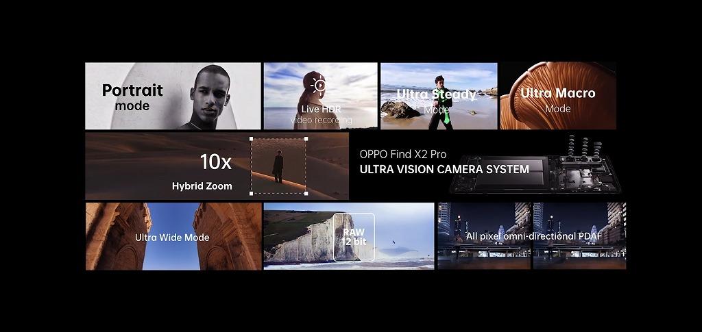 OPPO Find X2 Proのカメラ性能まとめ