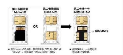 現在のスマートフォンが抱える問題