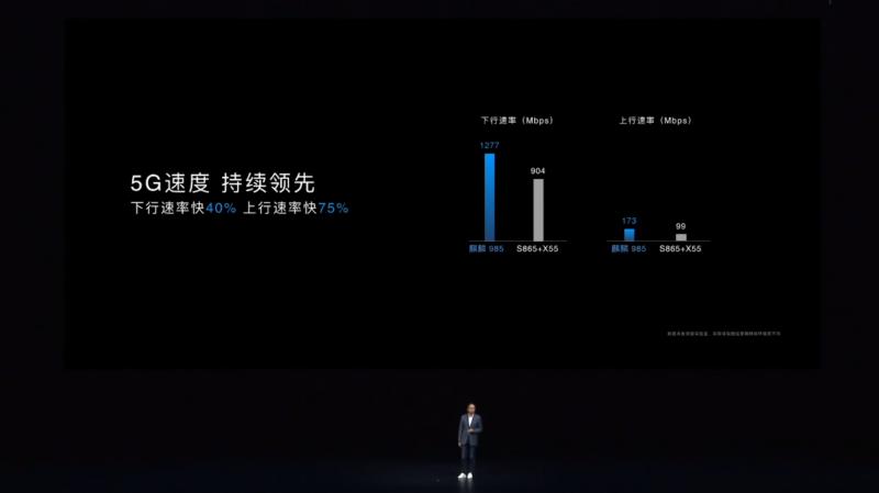 HONOR 30発表会 5G説明