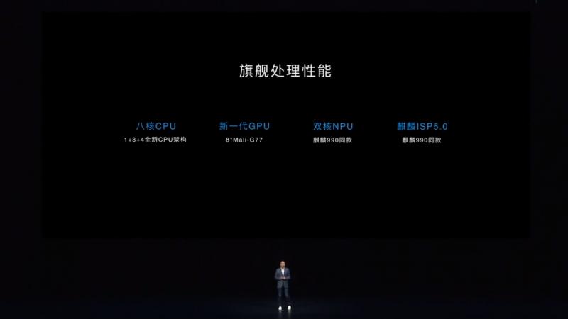 HONOR 30発表会SoC構成
