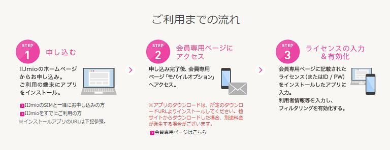 IIJmio WiFi by エコネクトの申し込み・使い方