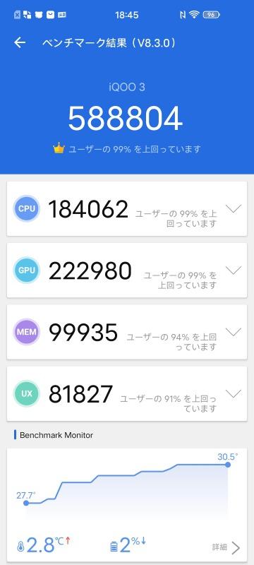 iQOO 3 5GのAntutu benchmarkの画像