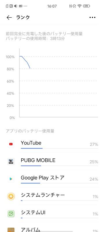 iQOO 3 5Gのバッテリー消費画像(2)