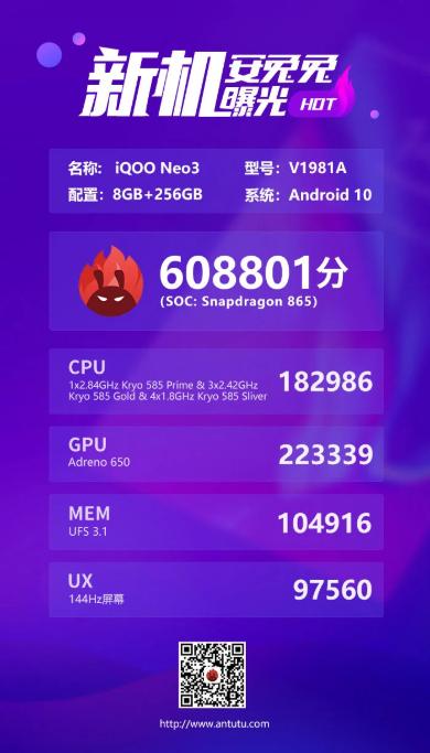 iQOO Neo 3のAnTuTu benchmarkスコア