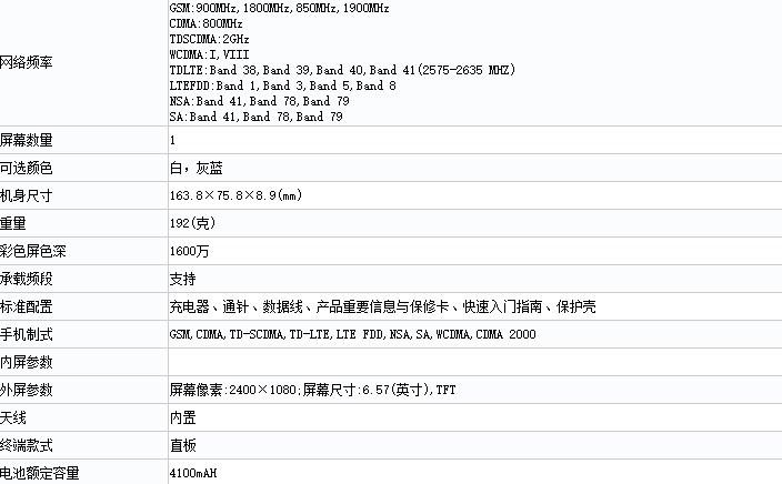 Realme X3 5Gのスペック情報
