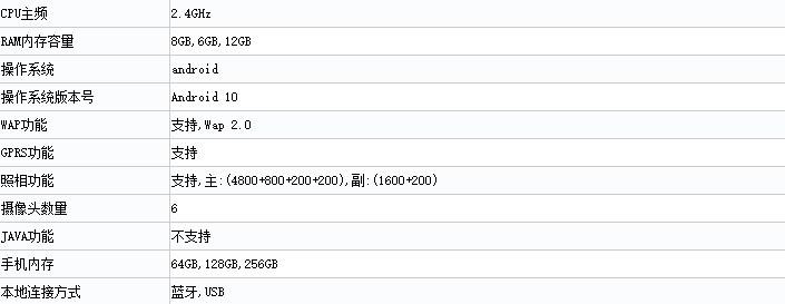 Realme X3 5Gのスペック情報(CPU・ROMなど)