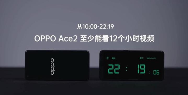 OPPO Reno Aceの動画視聴時のバッテリー稼働時間についてのOPPO公式画像