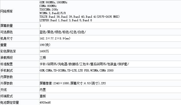 Redmi Note 9の使用詳細