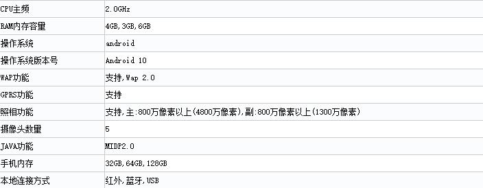 Redmi Note 9の詳細