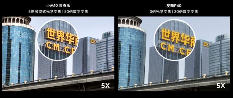 光学ズーム時のカメラ性能を比較