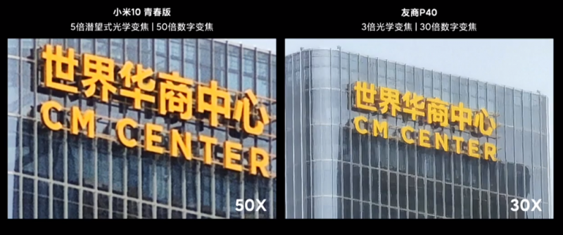 デジタルズーム時のカメラ性能比較