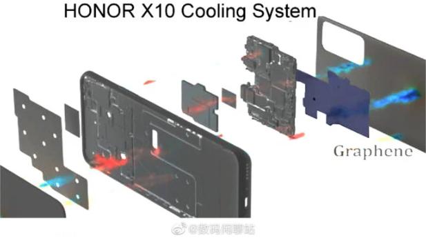 Honor X10シリーズはグラフェン冷却システムに対応