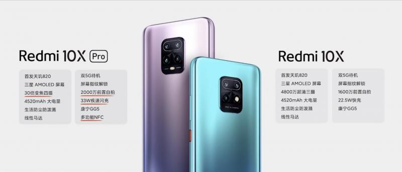 Redmi 10Xシリーズのイメージ画像